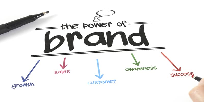 power-of-brand